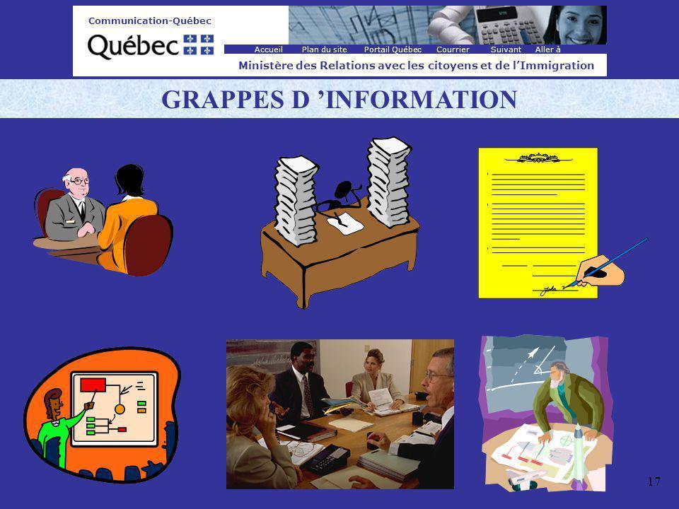 Portail QuébecAller à CourrierSuivant Plan du siteAccueil Ministère des Relations avec les citoyens et de lImmigration Communication-Québec GRAPPES D INFORMATION 17