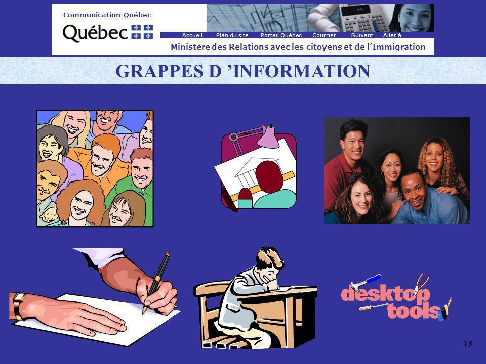 Portail QuébecAller à CourrierSuivant Plan du siteAccueil Ministère des Relations avec les citoyens et de lImmigration Communication-Québec GRAPPES D INFORMATION 18