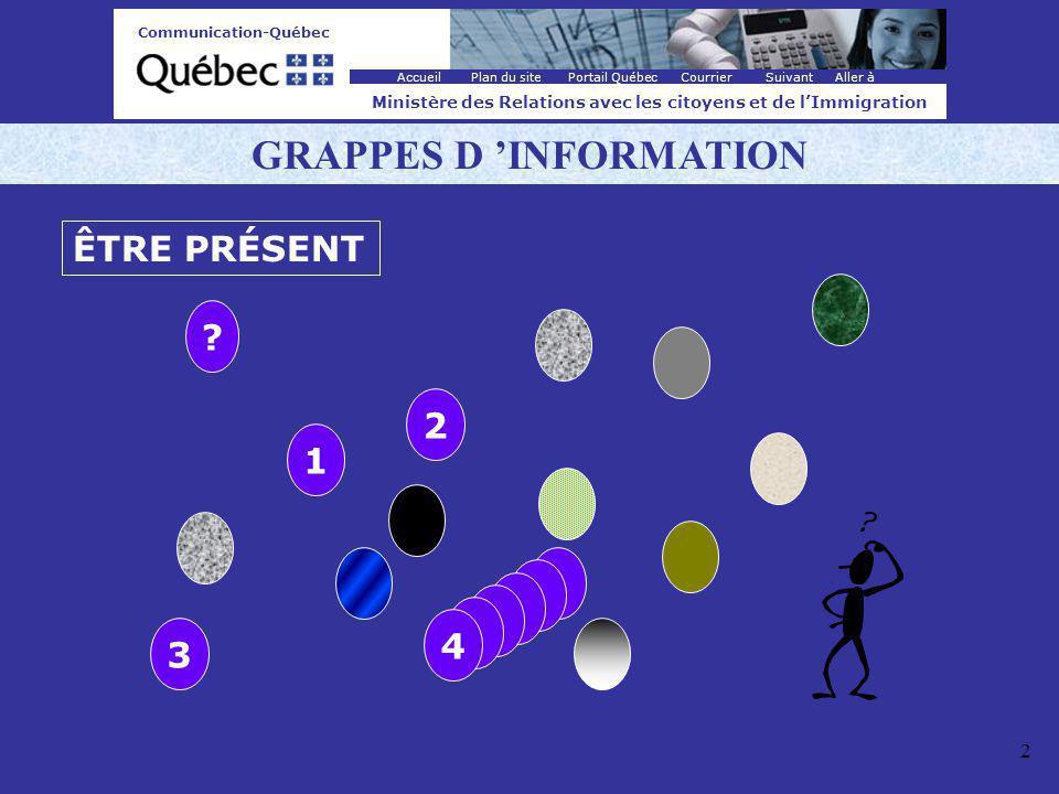 Portail QuébecAller à CourrierSuivant Plan du siteAccueil Ministère des Relations avec les citoyens et de lImmigration Communication-Québec GRAPPES D INFORMATION 2 .