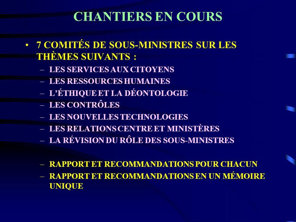CHANTIERS EN COURS 7 COMITÉS DE SOUS-MINISTRES SUR LES THÈMES SUIVANTS : –LES SERVICES AUX CITOYENS –LES RESSOURCES HUMAINES –LÉTHIQUE ET LA DÉONTOLOGIE –LES CONTRÔLES –LES NOUVELLES TECHNOLOGIES –LES RELATIONS CENTRE ET MINISTÈRES –LA RÉVISION DU RÔLE DES SOUS-MINISTRES –RAPPORT ET RECOMMANDATIONS POUR CHACUN –RAPPORT ET RECOMMANDATIONS EN UN MÉMOIRE UNIQUE