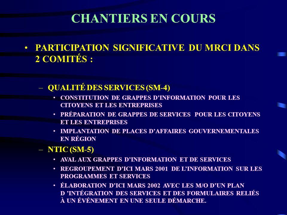 CHANTIERS EN COURS PARTICIPATION SIGNIFICATIVE DU MRCI DANS 2 COMITÉS : –QUALITÉ DES SERVICES (SM-4) CONSTITUTION DE GRAPPES DINFORMATION POUR LES CITOYENS ET LES ENTREPRISES PRÉPARATION DE GRAPPES DE SERVICES POUR LES CITOYENS ET LES ENTREPRISES IMPLANTATION DE PLACES DAFFAIRES GOUVERNEMENTALES EN RÉGION –NTIC (SM-5) AVAL AUX GRAPPES DINFORMATION ET DE SERVICES REGROUPEMENT DICI MARS 2001 DE LINFORMATION SUR LES PROGRAMMES ET SERVICES ÉLABORATION DICI MARS 2002 AVEC LES M/O DUN PLAN D INTÉGRATION DES SERVICES ET DES FORMULAIRES RELIÉS À UN ÉVÉNEMENT EN UNE SEULE DÉMARCHE.