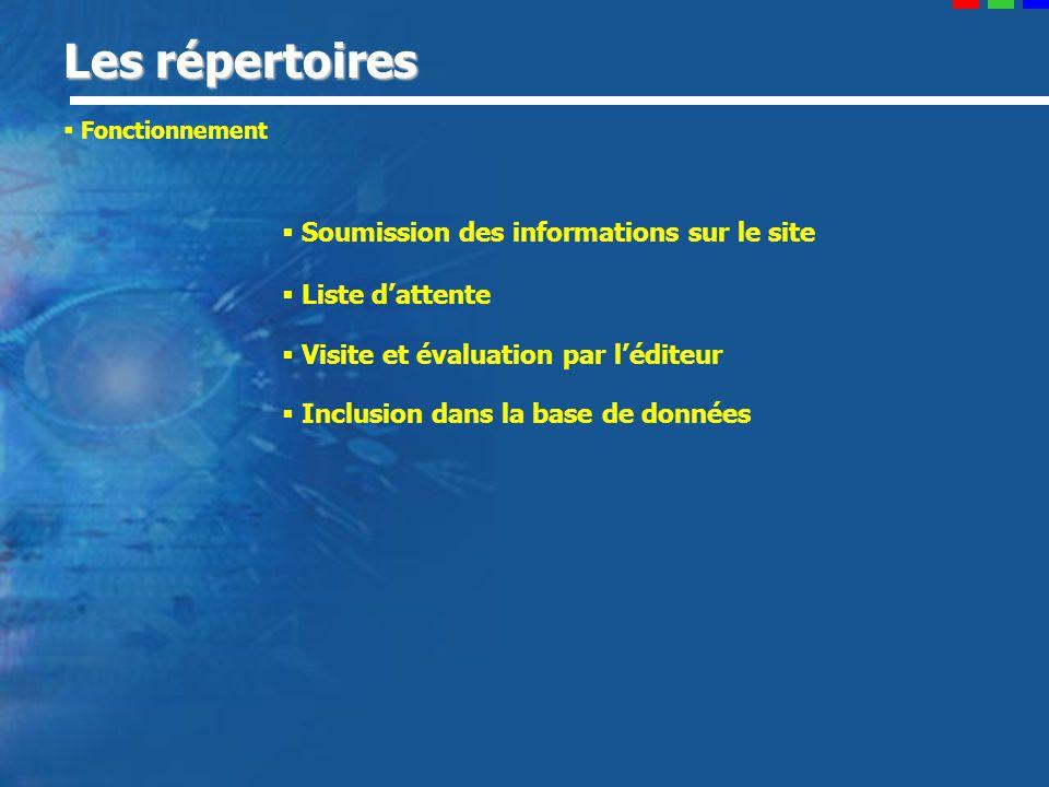 Les répertoires Fonctionnement Soumission des informations sur le site Liste dattente Visite et évaluation par léditeur Inclusion dans la base de données