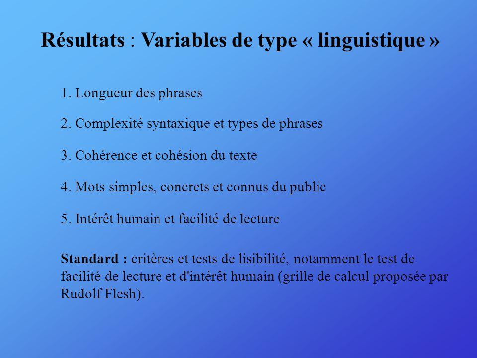 Résultats : Variables de type « linguistique » 1. Longueur des phrases 2.