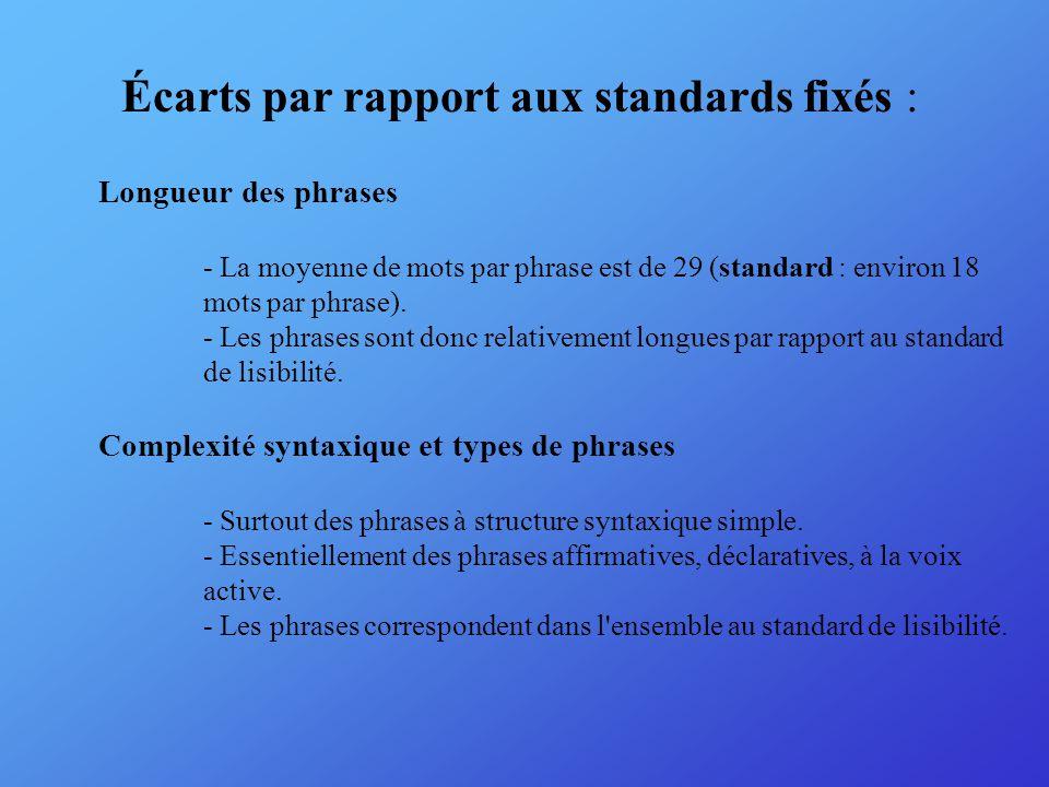 Écarts par rapport aux standards fixés : Longueur des phrases - La moyenne de mots par phrase est de 29 (standard : environ 18 mots par phrase).