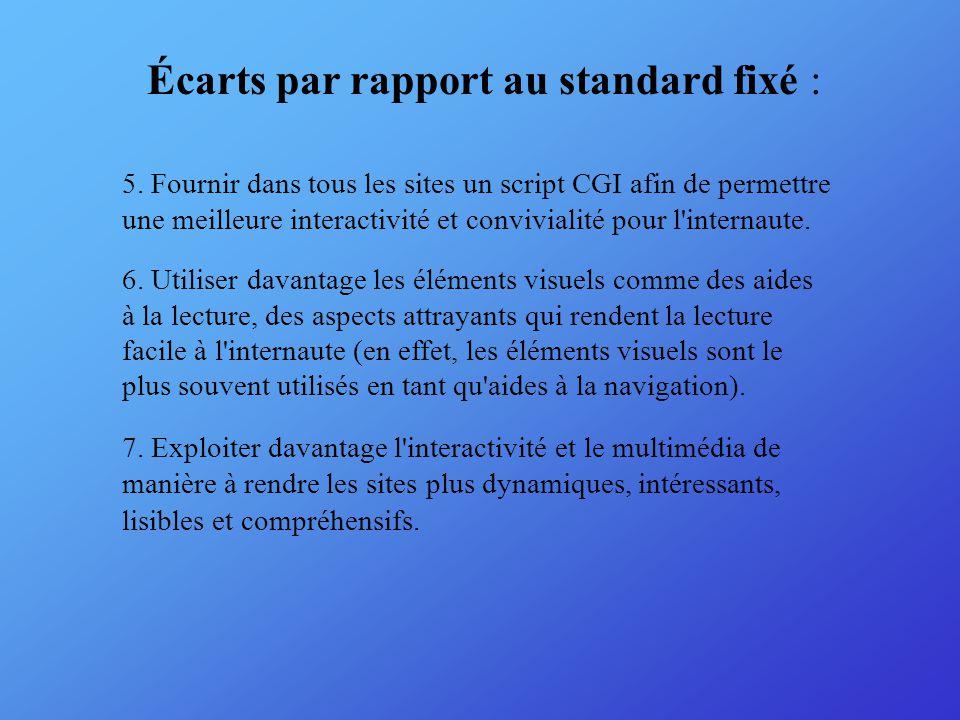 Écarts par rapport au standard fixé : 5.