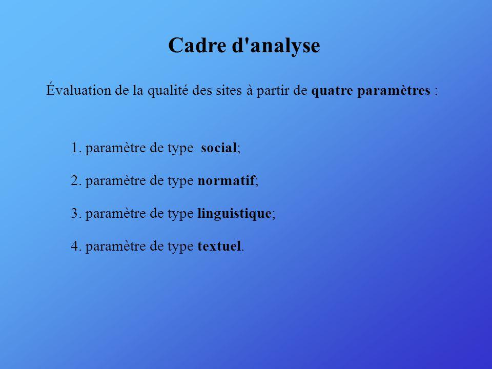 Corpus Six sites ont été analysés : 1.site central du gouvernement du Québec; 2.