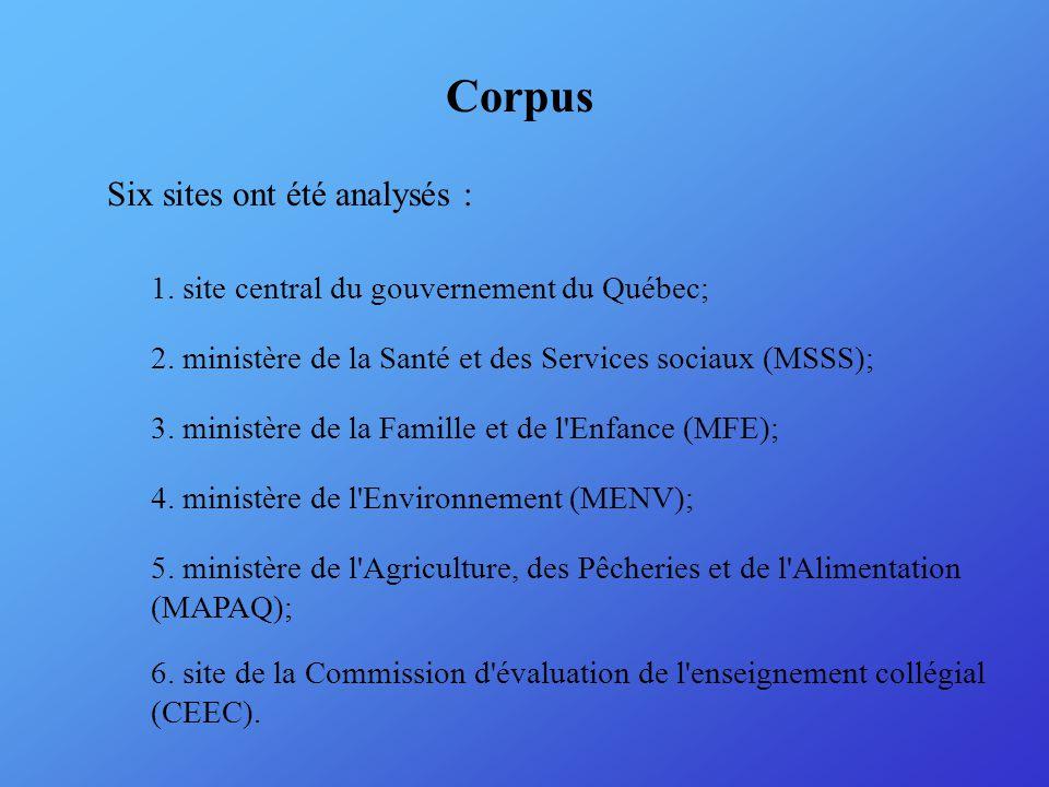 Corpus Six sites ont été analysés : 1. site central du gouvernement du Québec; 2.