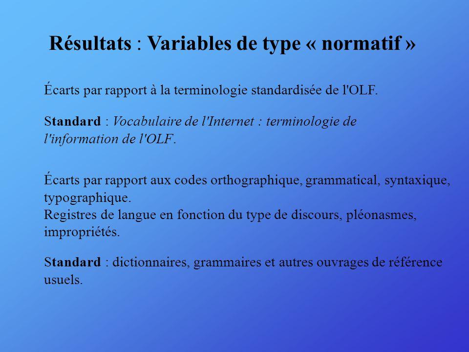 Résultats : Variables de type « normatif » Emprunts critiqués à l anglais (emprunts lexicaux et emprunts de sens).
