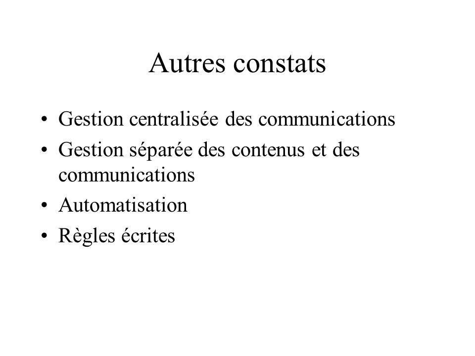 Autres constats Gestion centralisée des communications Gestion séparée des contenus et des communications Automatisation Règles écrites