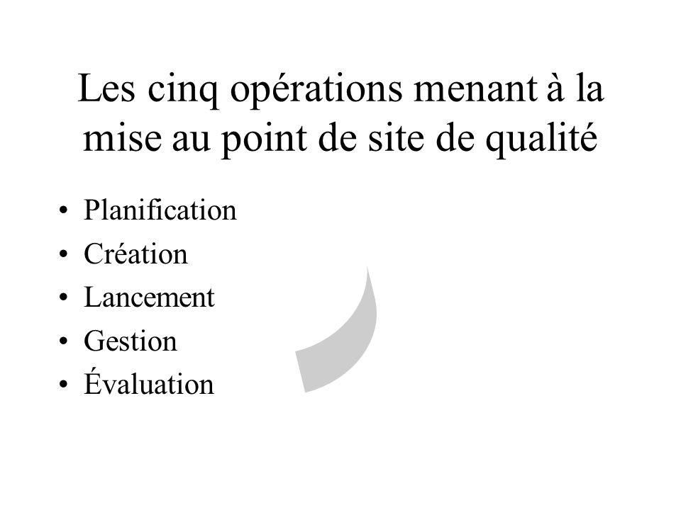 Les cinq opérations menant à la mise au point de site de qualité Planification Création Lancement Gestion Évaluation