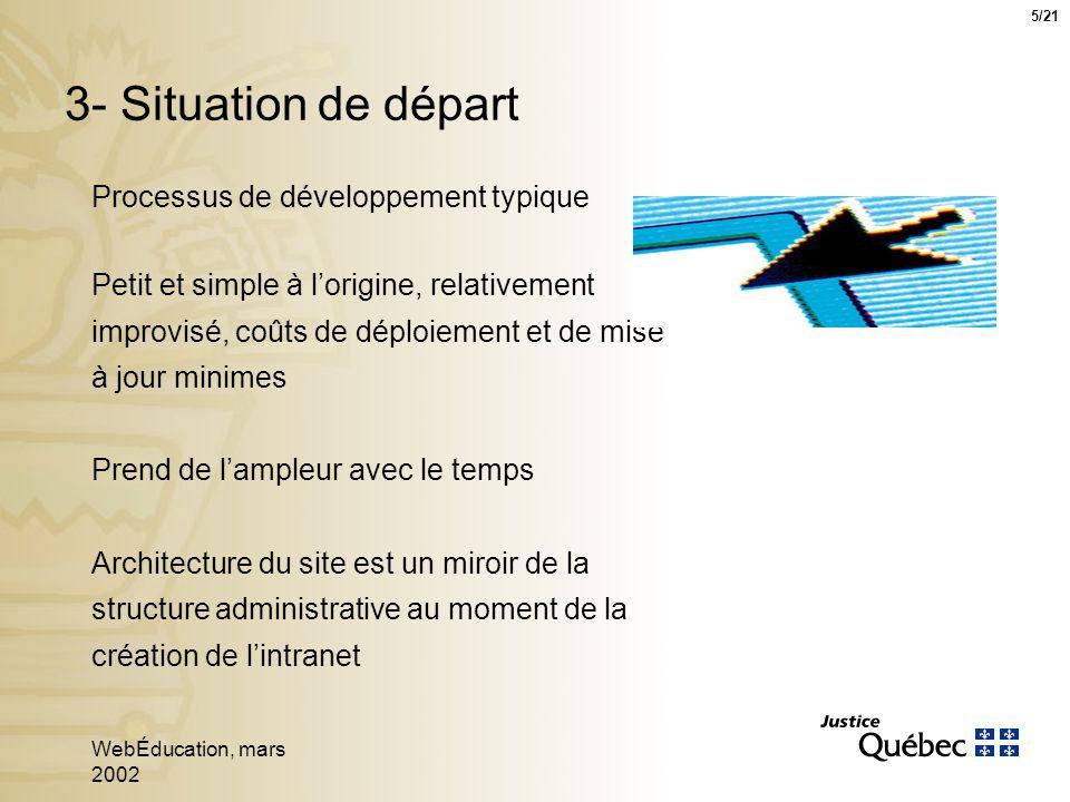 WebÉducation, mars 2002 16 Conception de la navigation - menus 16/21