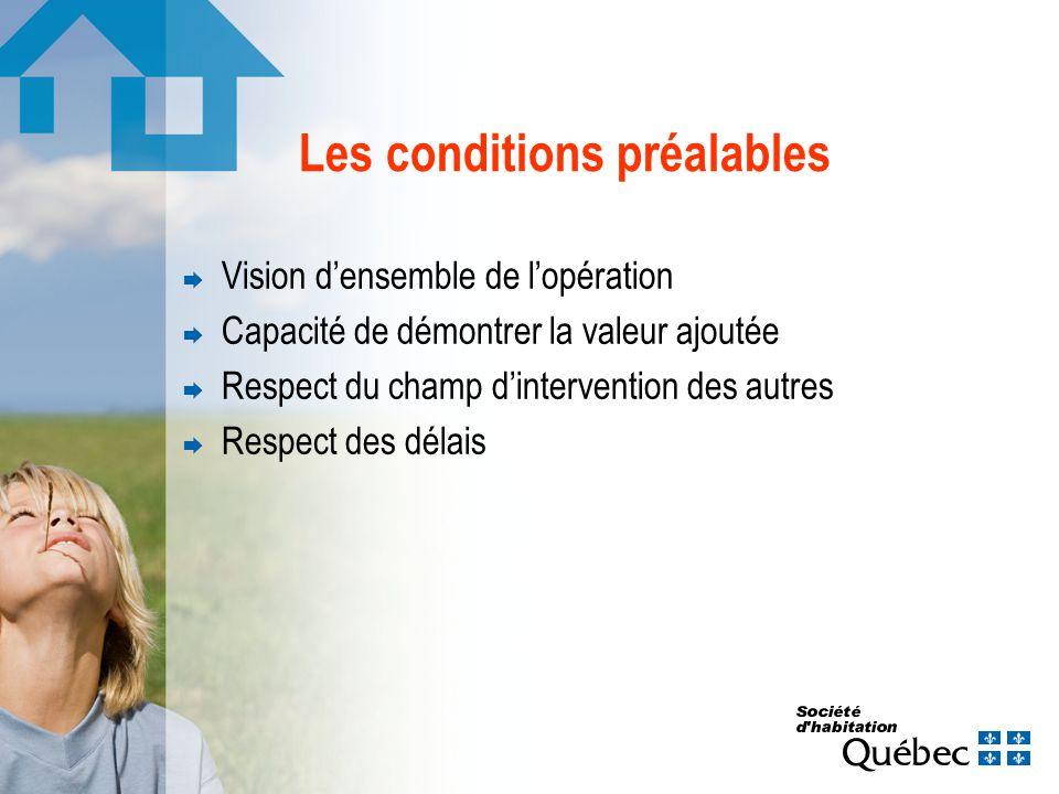 Les conditions préalables Vision densemble de lopération Capacité de démontrer la valeur ajoutée Respect du champ dintervention des autres Respect des délais