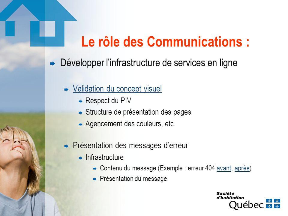 Le rôle des Communications : Développer linfrastructure de services en ligne Validation du concept visuel Respect du PIV Structure de présentation des pages Agencement des couleurs, etc.