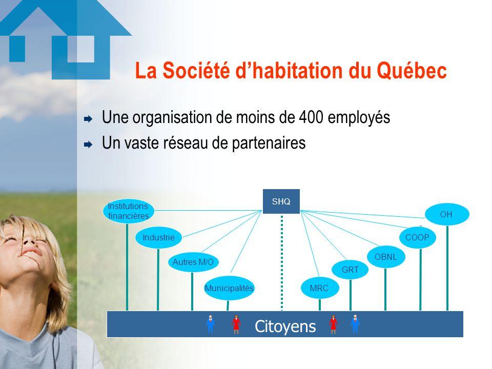 La Société dhabitation du Québec Une organisation de moins de 400 employés Un vaste réseau de partenaires GRT Autres M/O Institutions financières Industrie Municipalités Citoyens SHQ MRC OH COOP OBNL