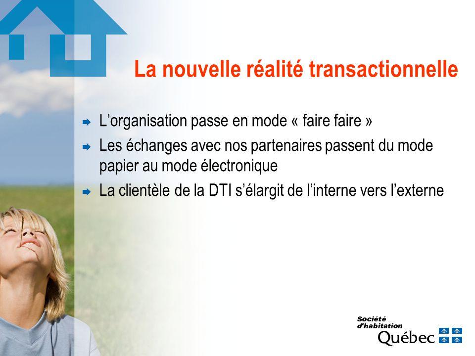 La nouvelle réalité transactionnelle Lorganisation passe en mode « faire faire » Les échanges avec nos partenaires passent du mode papier au mode électronique La clientèle de la DTI sélargit de linterne vers lexterne