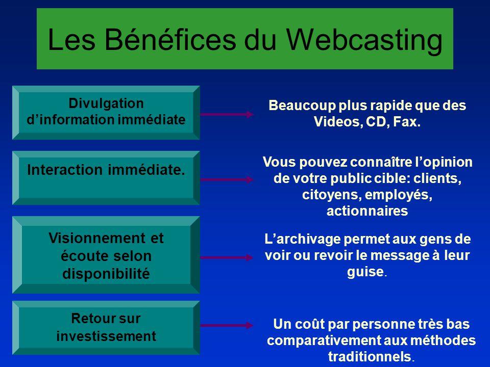Les Bénéfices du Webcasting Divulgation dinformation immédiate Beaucoup plus rapide que des Videos, CD, Fax. Vous pouvez connaître lopinion de votre p