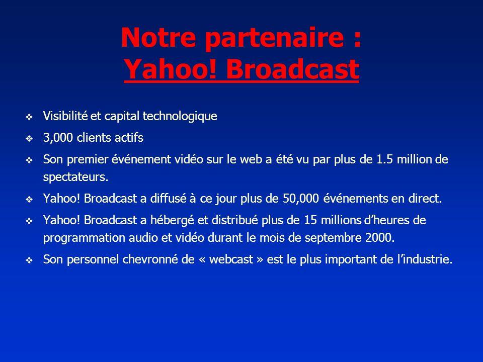 Notre partenaire : Yahoo! Broadcast Visibilité et capital technologique 3,000 clients actifs Son premier événement vidéo sur le web a été vu par plus