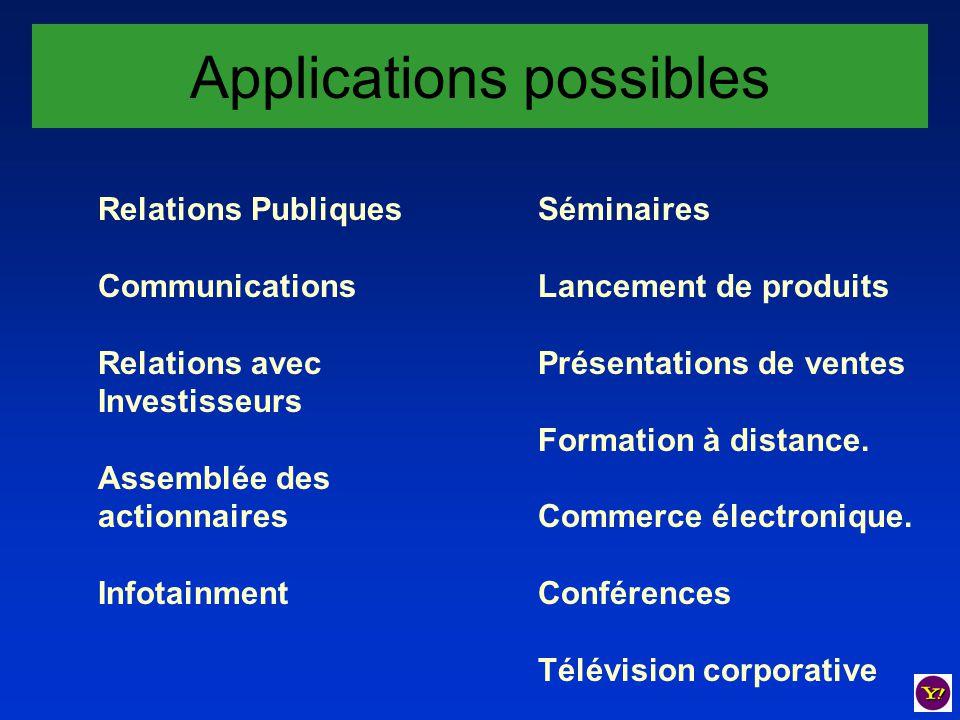 Applications possibles Relations Publiques Communications Relations avec Investisseurs Assemblée des actionnaires Infotainment Séminaires Lancement de