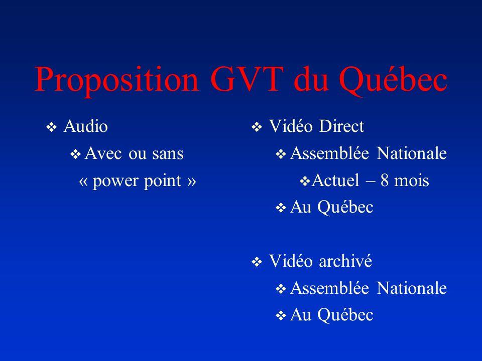 Proposition GVT du Québec Audio Avec ou sans « power point » Vidéo Direct Assemblée Nationale Actuel – 8 mois Au Québec Vidéo archivé Assemblée Nation