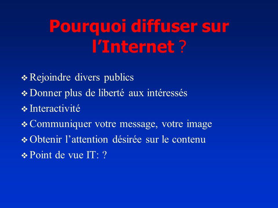Pourquoi diffuser sur lInternet ? Rejoindre divers publics Donner plus de liberté aux intéressés Interactivité Communiquer votre message, votre image