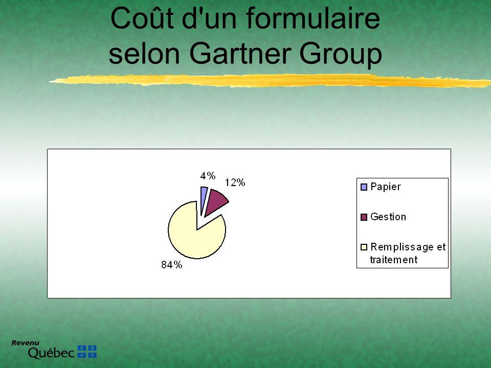 Coût d'un formulaire selon Gartner Group