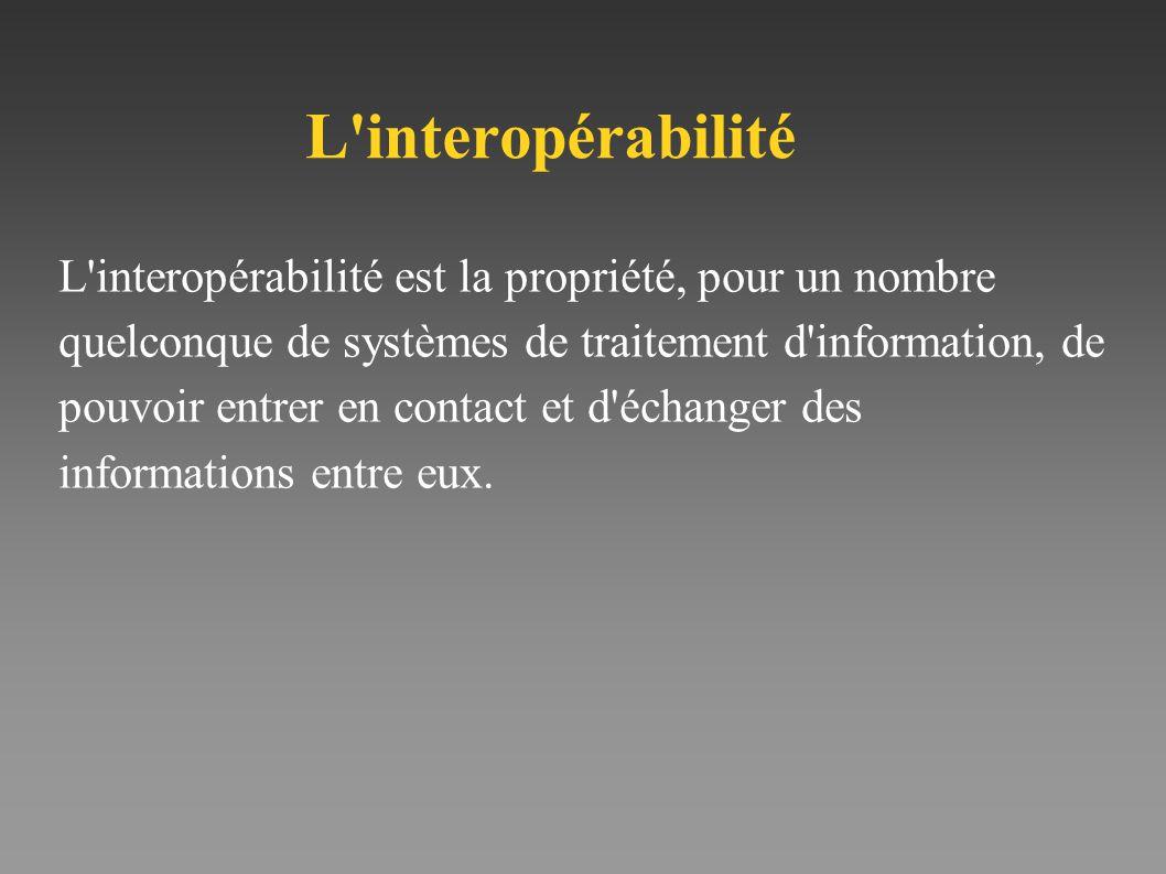 L'interopérabilité est la propriété, pour un nombre quelconque de systèmes de traitement d'information, de pouvoir entrer en contact et d'échanger des