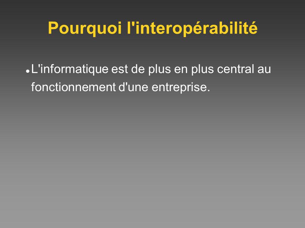 Pourquoi l'interopérabilité L'informatique est de plus en plus central au fonctionnement d'une entreprise.