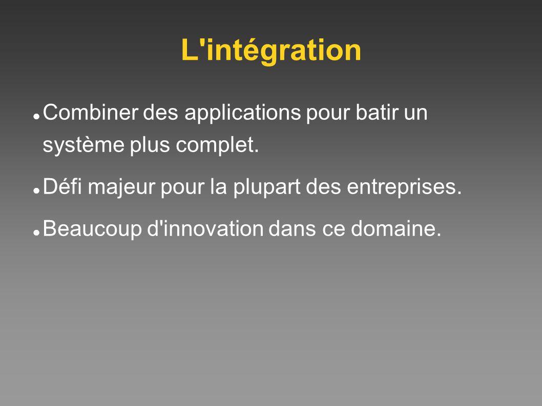 L'intégration Combiner des applications pour batir un système plus complet. Défi majeur pour la plupart des entreprises. Beaucoup d'innovation dans ce