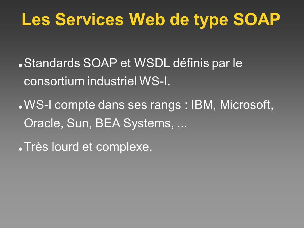 Les Services Web de type SOAP Standards SOAP et WSDL définis par le consortium industriel WS-I. WS-I compte dans ses rangs : IBM, Microsoft, Oracle, S