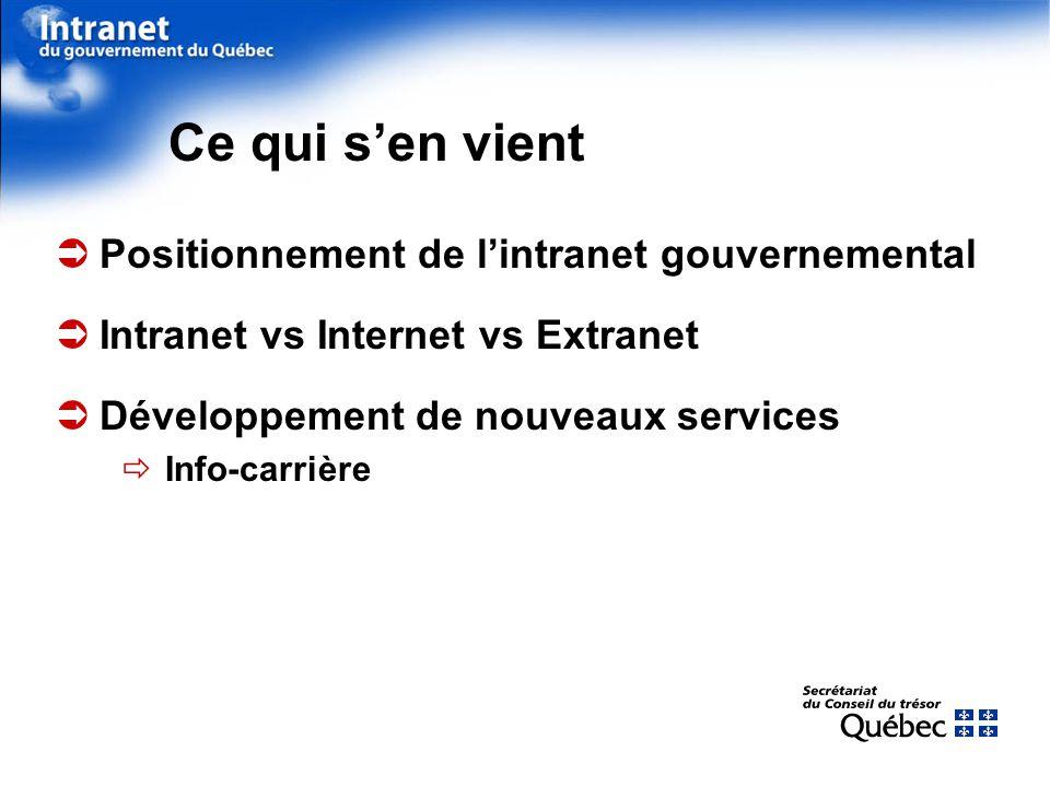 Ce qui sen vient Positionnement de lintranet gouvernemental Intranet vs Internet vs Extranet Développement de nouveaux services Info-carrière
