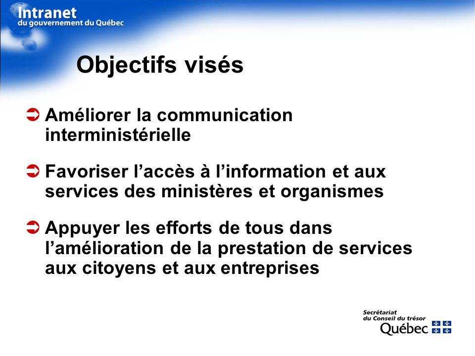 Objectifs visés Améliorer la communication interministérielle Favoriser laccès à linformation et aux services des ministères et organismes Appuyer les efforts de tous dans lamélioration de la prestation de services aux citoyens et aux entreprises