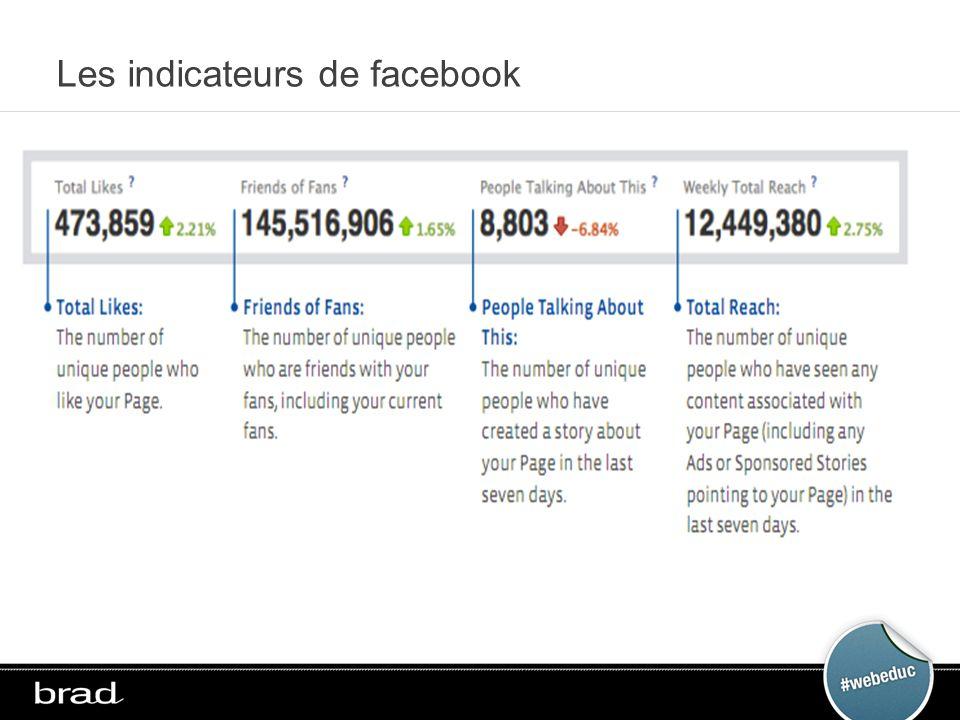 Les indicateurs de facebook