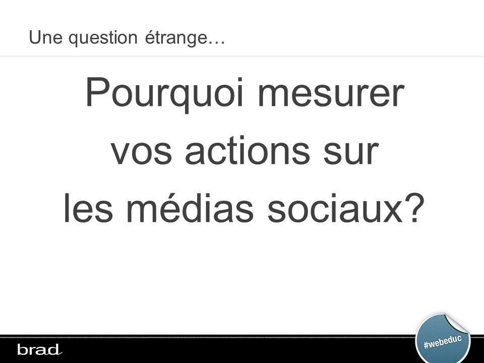 Une question étrange… Pourquoi mesurer vos actions sur les médias sociaux?