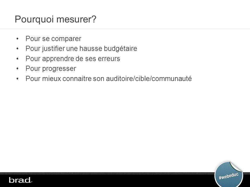 Pourquoi mesurer.
