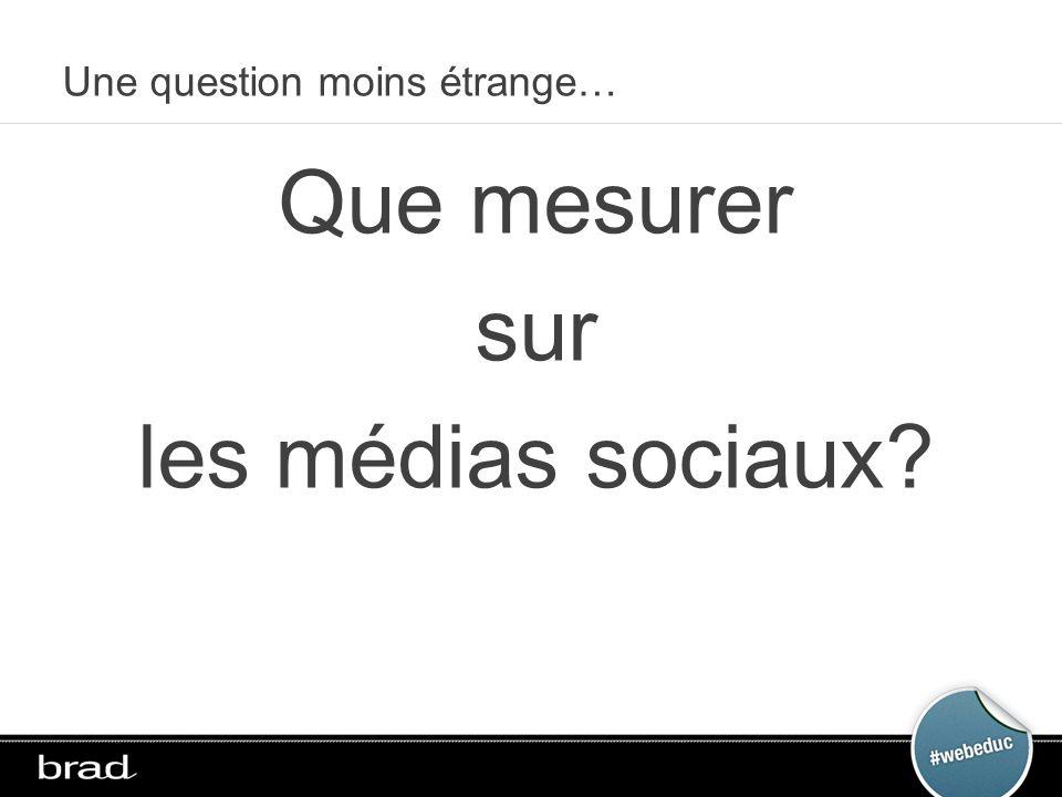 Une question moins étrange… Que mesurer sur les médias sociaux?