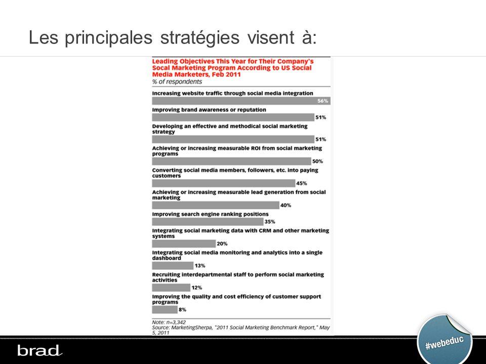 Les principales stratégies visent à: