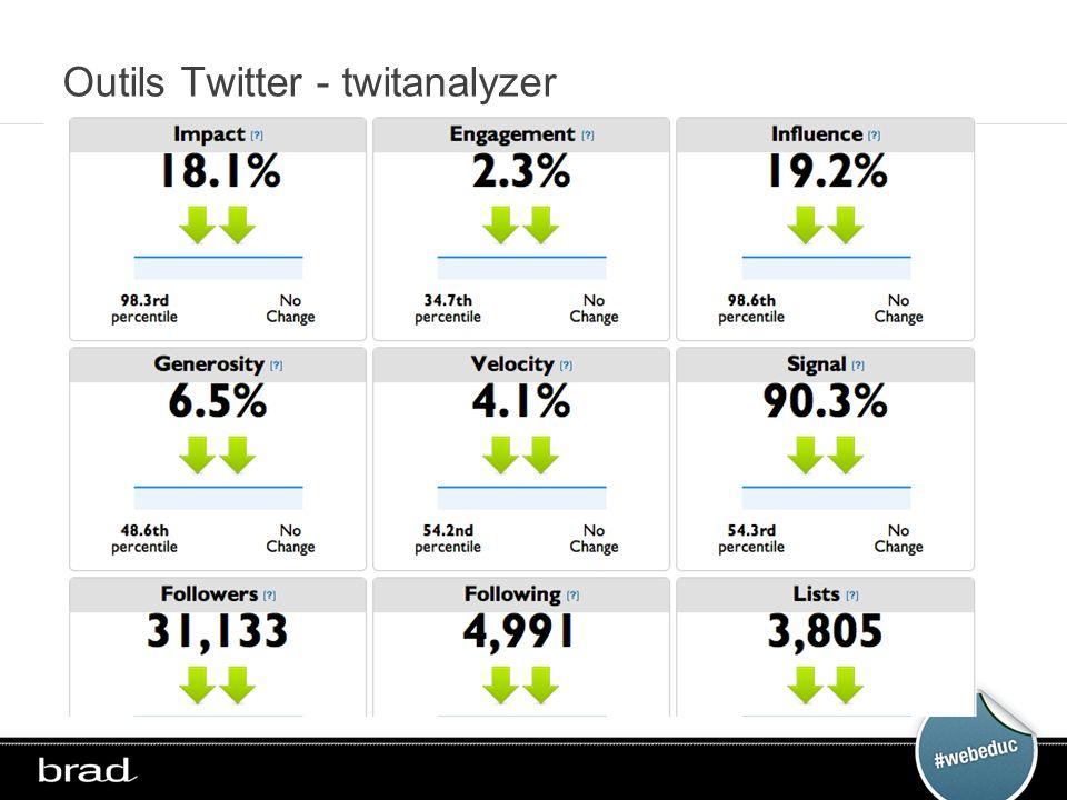 Outils Twitter - twitanalyzer