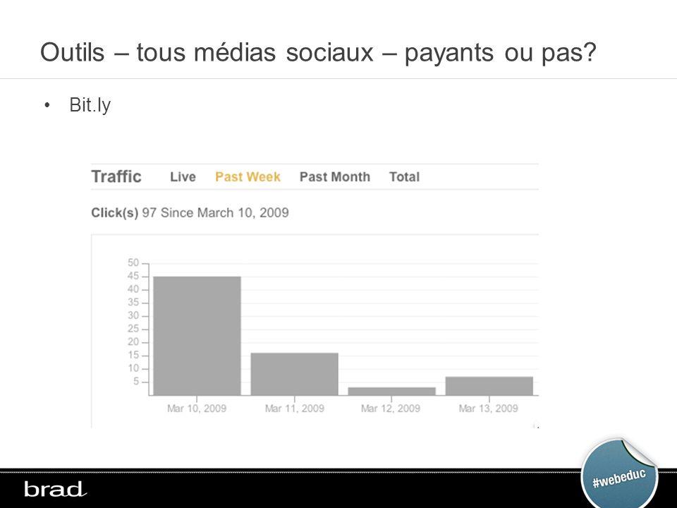 Outils – tous médias sociaux – payants ou pas? Bit.ly