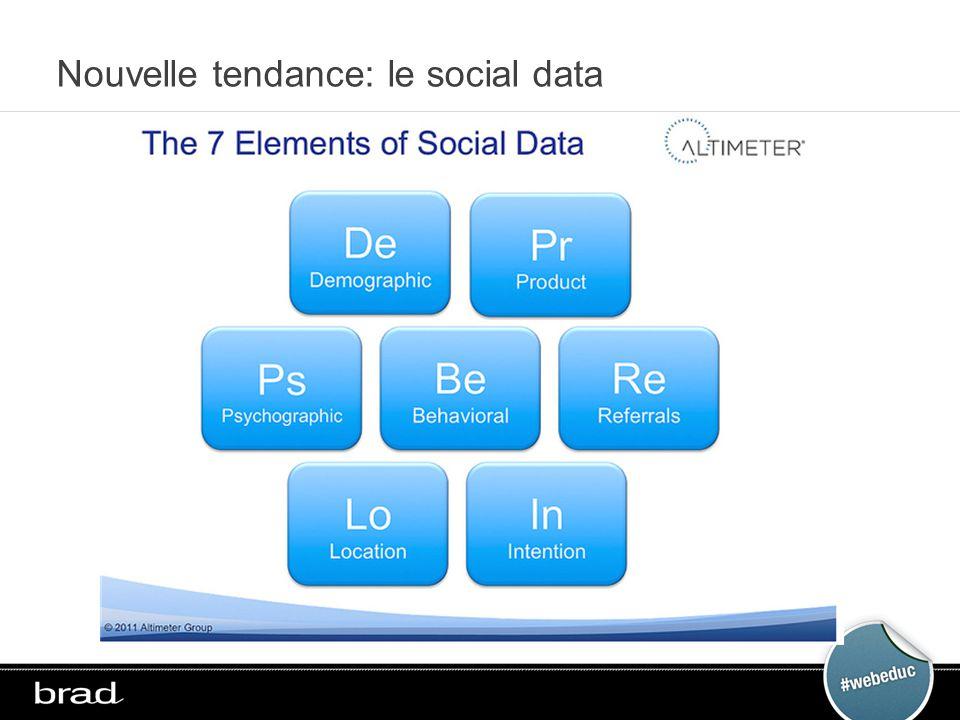 Nouvelle tendance: le social data
