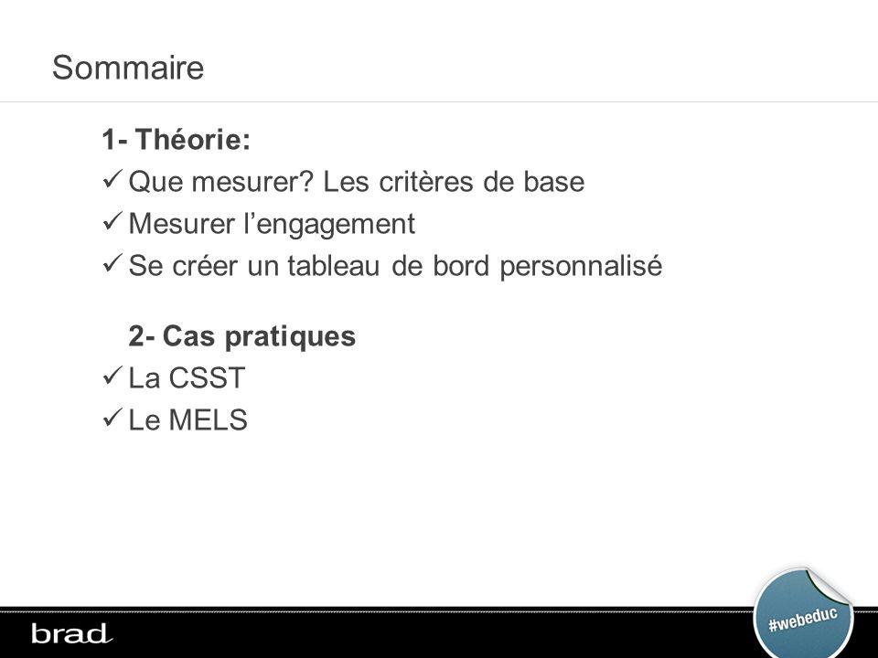 Sommaire 1- Théorie: Que mesurer.