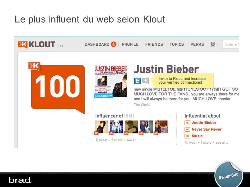 Le plus influent du web selon Klout