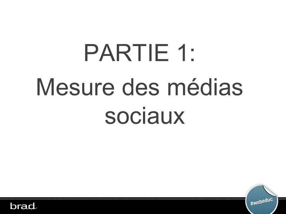 PARTIE 1: Mesure des médias sociaux