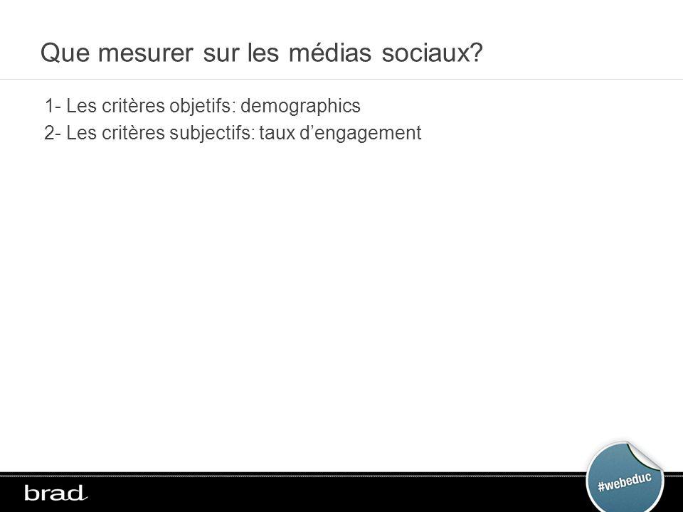 Que mesurer sur les médias sociaux.