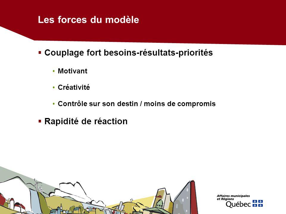 Les forces du modèle Couplage fort besoins-résultats-priorités Motivant Créativité Contrôle sur son destin / moins de compromis Rapidité de réaction