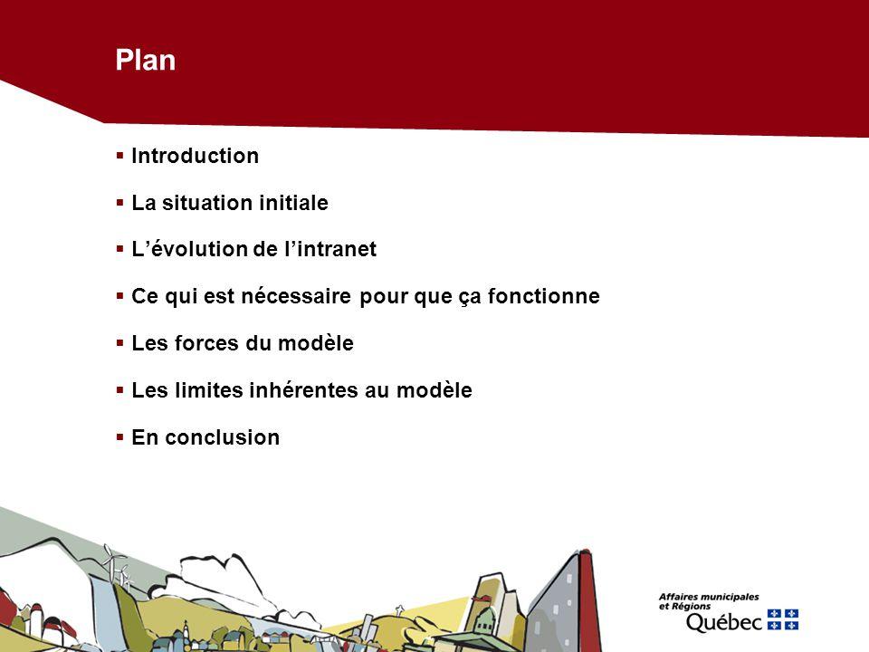 Plan Introduction La situation initiale Lévolution de lintranet Ce qui est nécessaire pour que ça fonctionne Les forces du modèle Les limites inhérent