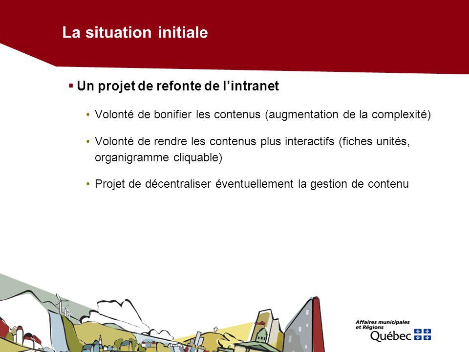 Lévolution de lintranet Lancement mars 2004 Les contenus sont dans une base de données (Access) Les pages affichent dynamiquement (asp) les contenus suivant différents gabarits