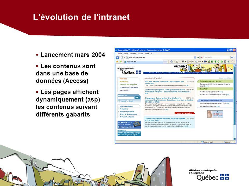 Lévolution de lintranet Lancement mars 2004 Les contenus sont dans une base de données (Access) Les pages affichent dynamiquement (asp) les contenus s