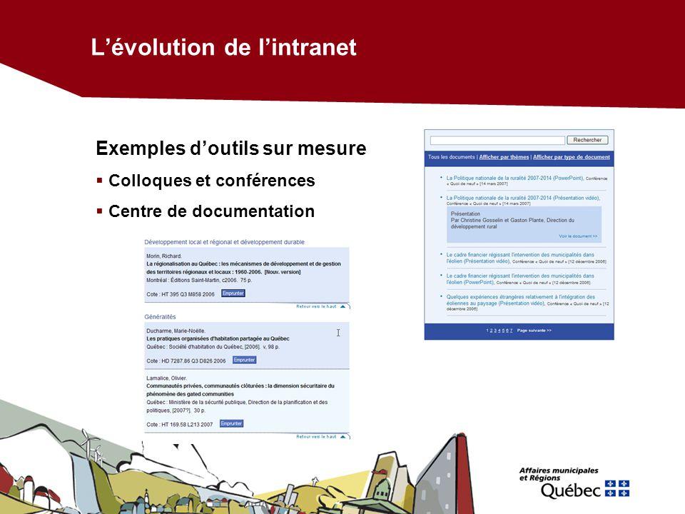 Lévolution de lintranet Amélioration progressive des capacités de gestion de contenus Gestion des mises en ligne Formulaires pour soumettre/gérer des contenus Autorisations des contenus