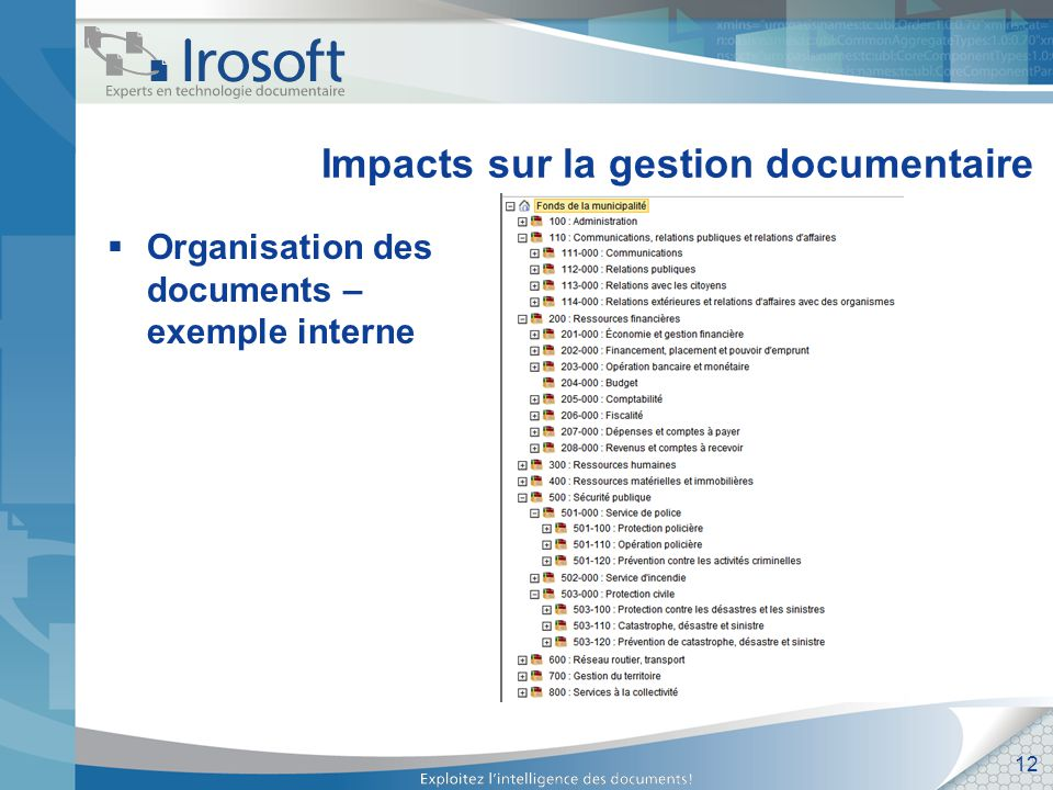 12 Impacts sur la gestion documentaire Organisation des documents – exemple interne