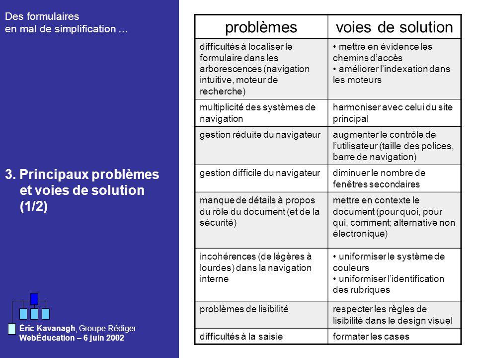 Des formulaires en mal de simplification … WebÉducation – 6 juin 2002 Éric Kavanagh, Groupe Rédiger 3.